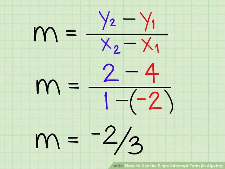 slope intercept form coordinates  6 Ways to Use the Slope Intercept Form (in Algebra) - wikiHow - slope intercept form coordinates