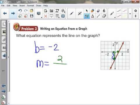 slope intercept form lesson  Algebra 1 Lesson 5