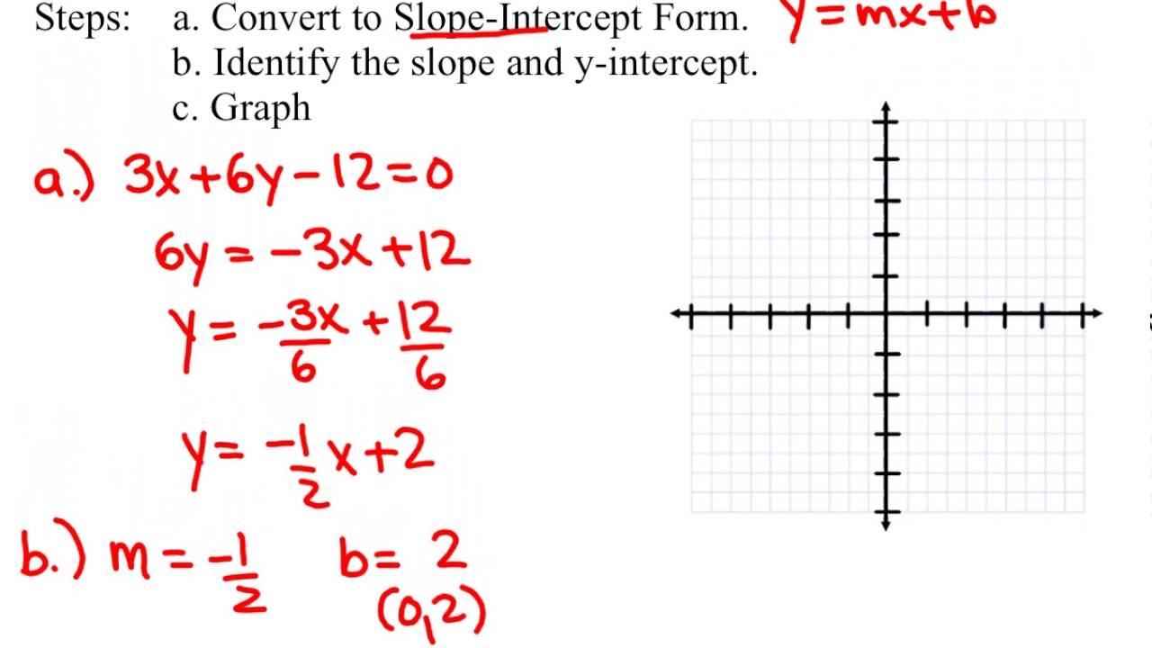 slope intercept form into general form  Convert from general form to slope intercept form - YouTube - slope intercept form into general form