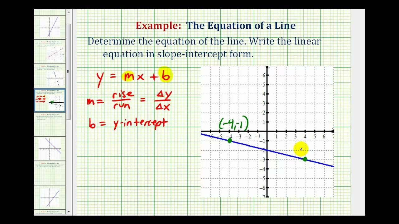 slope intercept form how to graph  Ex 2: Find the Equation of a Line in Slope Intercept Form ..
