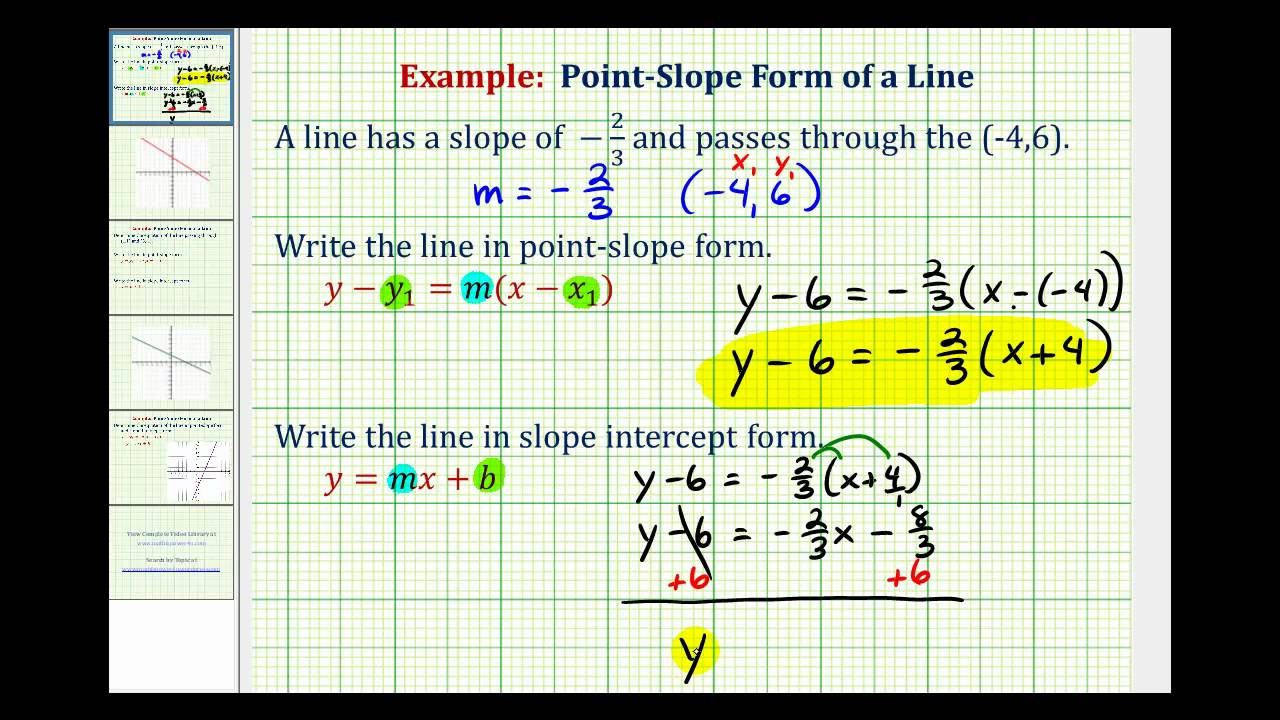 slope intercept form given point and slope  Ex: Find the Equation of a Line in Point Slope and Slope ..