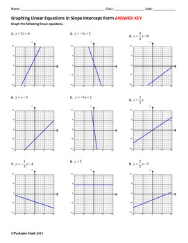 slope intercept form answer key  Graphing Linear Equations in Slope Intercept Form ALGEBRA ..