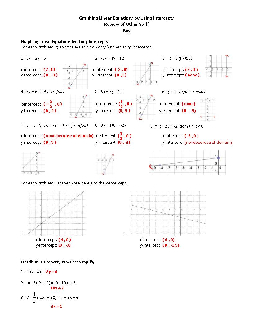 slope intercept form answer key  Lesson 4 homework practice slope-intercept form answer key ..