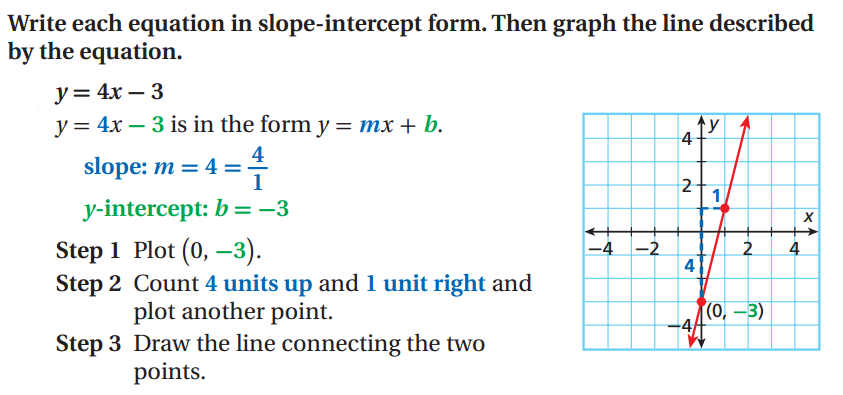 slope intercept form from graph  Lesson 8.4: Slope-Intercept Form - Faribault Public ..