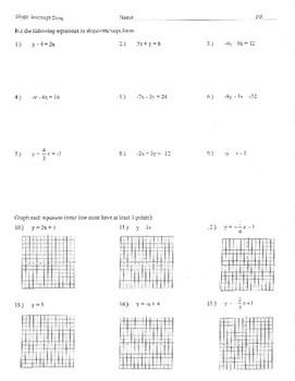 slope intercept form worksheet  Slope intercept form quiz worksheet assignment y=mx+b mx+b ..