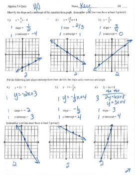 slope intercept form answer key  Slope intercept form worksheet homework practice quiz test ..