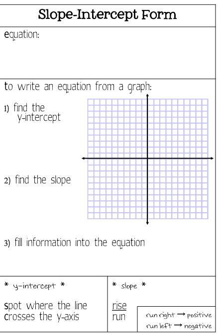 slope intercept form big ideas math  Slope-Intercept, Standard Form, & Point-Slope Notes | Math ..