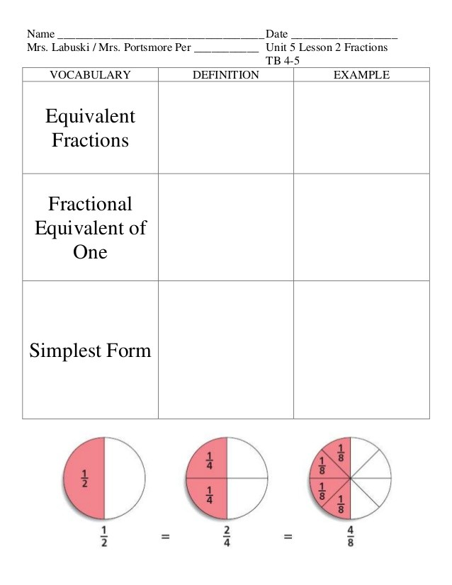 simplest form 3/12  Unit 5 lesson 2 equivalent fractions - simplest form 3/12