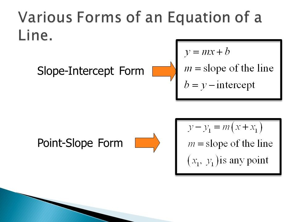slope intercept form into point slope form  What is the equation in slope-intercept form for the line ..