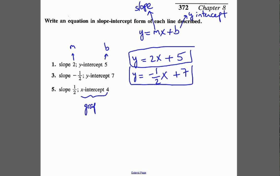 slope intercept form given slope and y intercept  Write equation of line given the slope and y-intercept or ..
