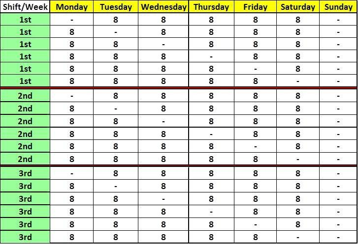 rotating schedule template  12 Hour Shift Schedules Every Other Weekend Off ..