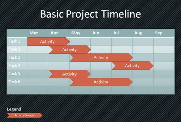 calendar template powerpoint  13+ Project Timeline Templates - PPT   Free & Premium ..