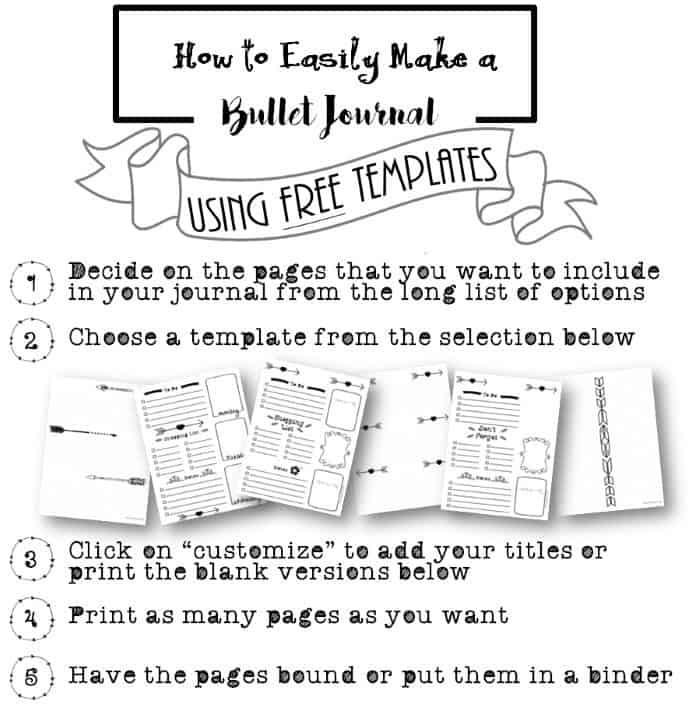 personal budget template google sheets  17+ bullet journal vorlagen zum ausdrucken kostenlos | emovoid - personal budget template google sheets