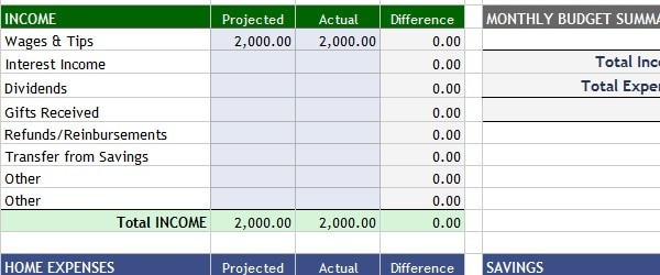 budget template in google sheets  20 Useful Free Google Docs Templates - Designmodo - budget template in google sheets