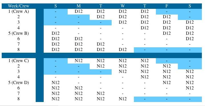 6 week rotating schedule template  3 Crew 12 Hour Shift Schedule – planner template free - 6 week rotating schedule template