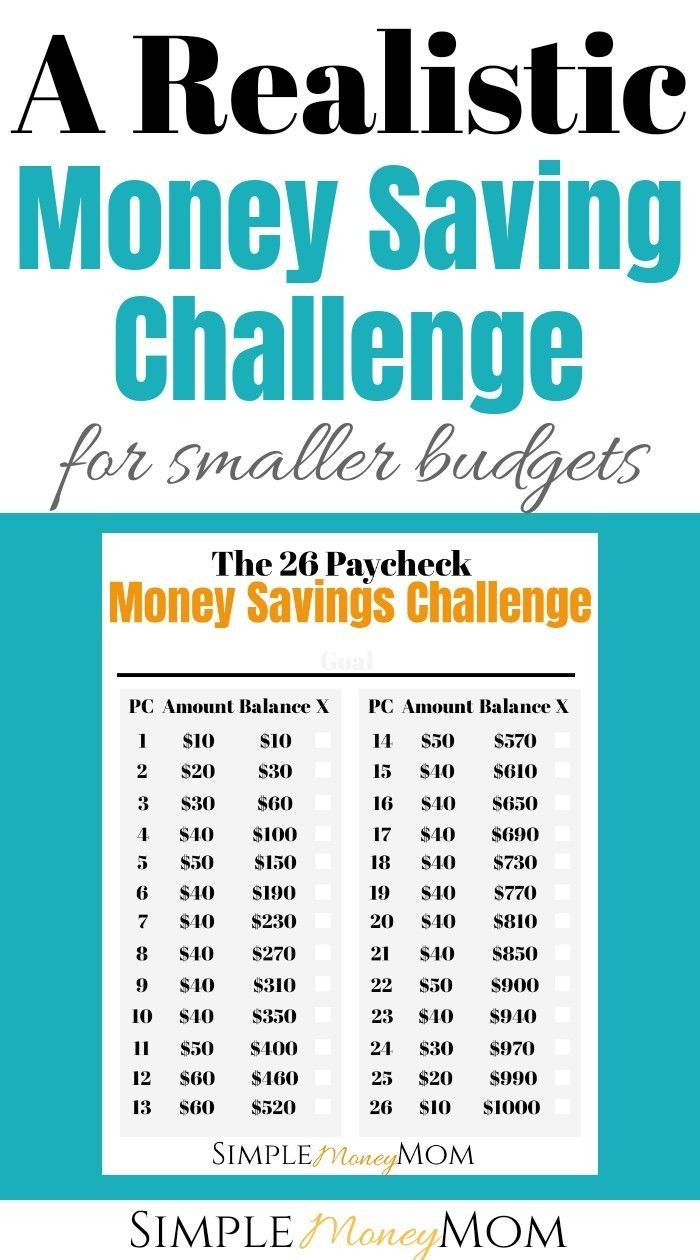 budget template ideas  A Realistic Money Savings Challenge for Smaller Budgets ..
