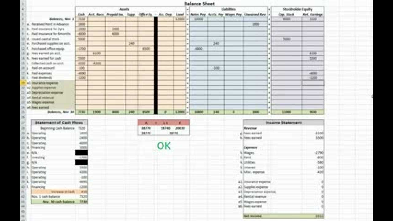monthly budget template download  Accounting 101: Accrual Accounting in Excel - YouTube - monthly budget template download