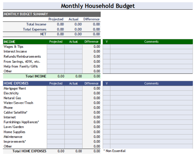 monthly budget template download  Budget Analysis Template - 10+ Worksheets for Word, Excel ..