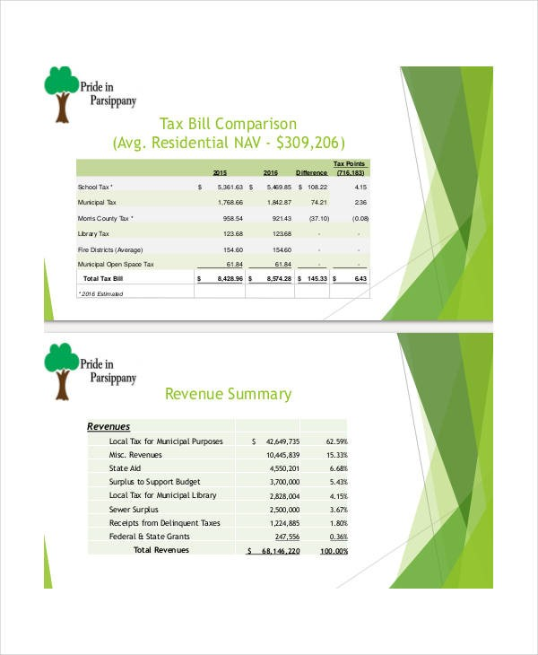 budget template apple numbers  Budget Presentation Templates - Free PDF Documents ..