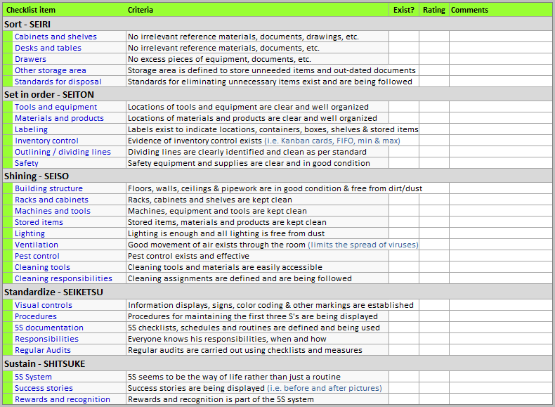 video production schedule template  Continuous Improvement Toolkit - video production schedule template