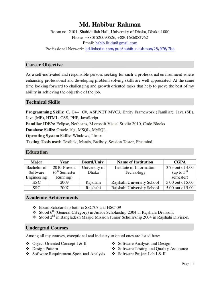 qa resume template  CV, Habibur Rahman - qa resume template