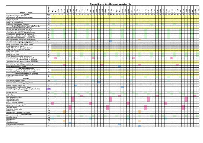 yearly work schedule template  Download Planned Preventive Maintenance Schedule Template ..
