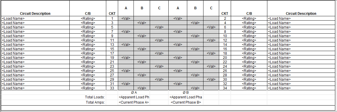 3 phase panel schedule template excel  Electrical Panel Schedule - remove empty rows - Autodesk ..