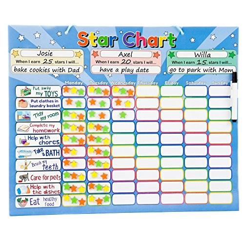 7 habits calendar template  Free Blank Printable Weekly Chore Chart Template for Kids ..