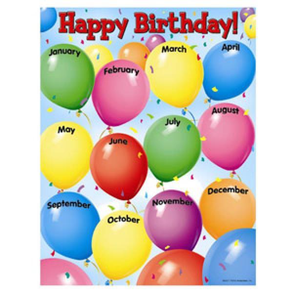 calendar template birthday  Happy Birthday Poster - Calendars & Birthdays - Posters ..