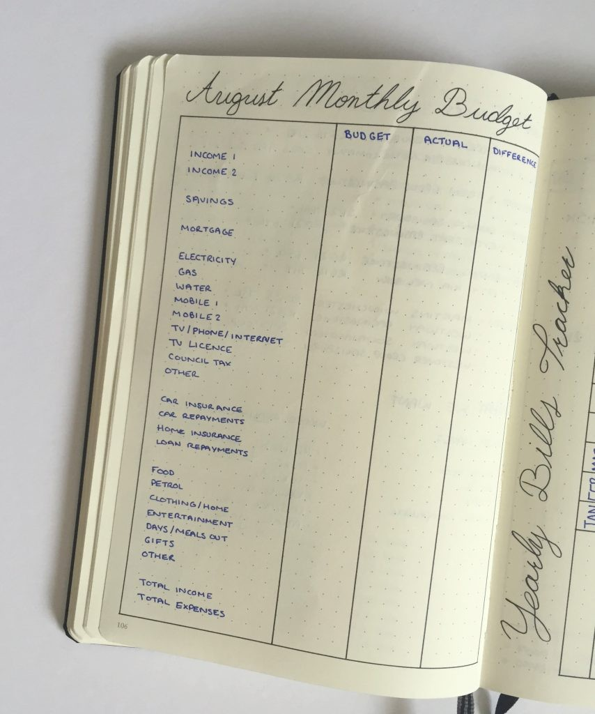 bullet journal budget template  How to budget in a bullet journal - Hello Deborah - bullet journal budget template