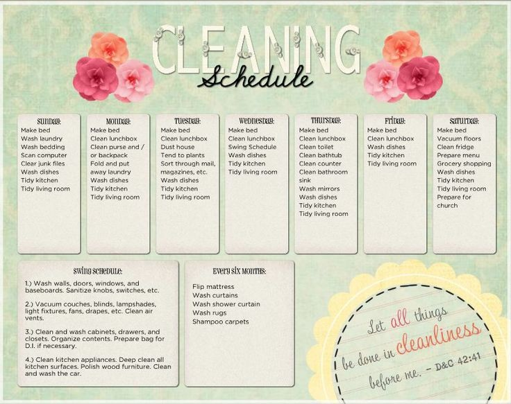 kitchen cleaning schedule template  kitchen cleaning schedule template uk | Organization ..