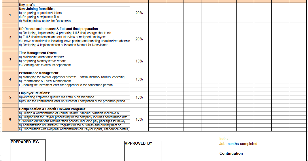department budget template  KRA Format in Excel Download - department budget template