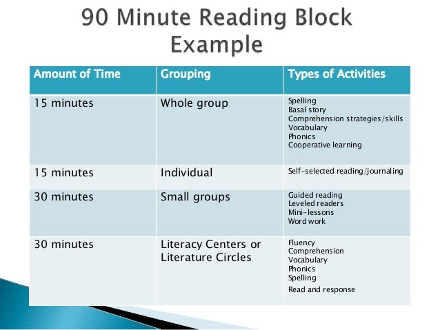 10 minute schedule template  Reading workshop structure - 10 minute schedule template