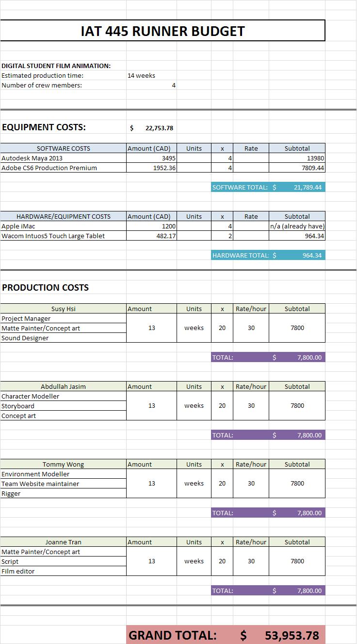 budget template in google sheets  TP2: Budget Sheet + Script/VFX breakdown   Team Runner - budget template in google sheets