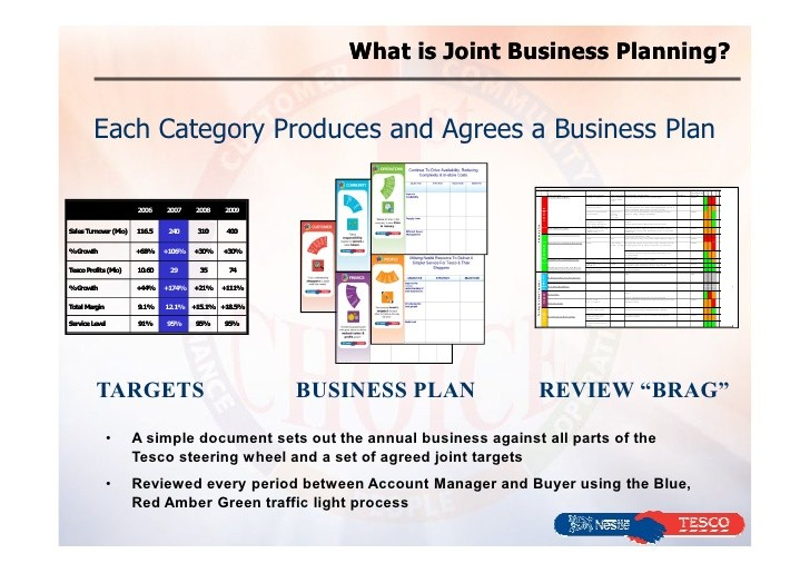 joint business plan template excel  07 joint business_planning_with_tesco_and_nestle - joint business plan template excel