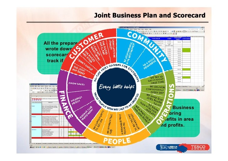 joint business plan template  07 joint business_planning_with_tesco_and_nestle - joint business plan template
