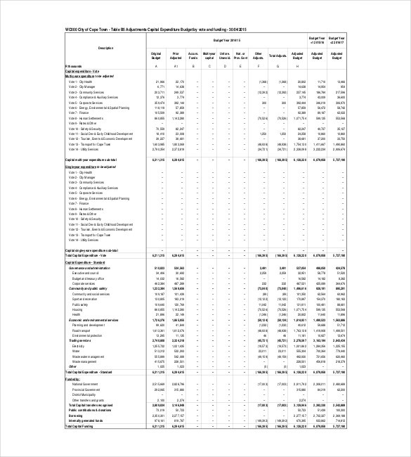 opex budget template  10+ Capital Expenditure Budget Templates - Word, PDF ..