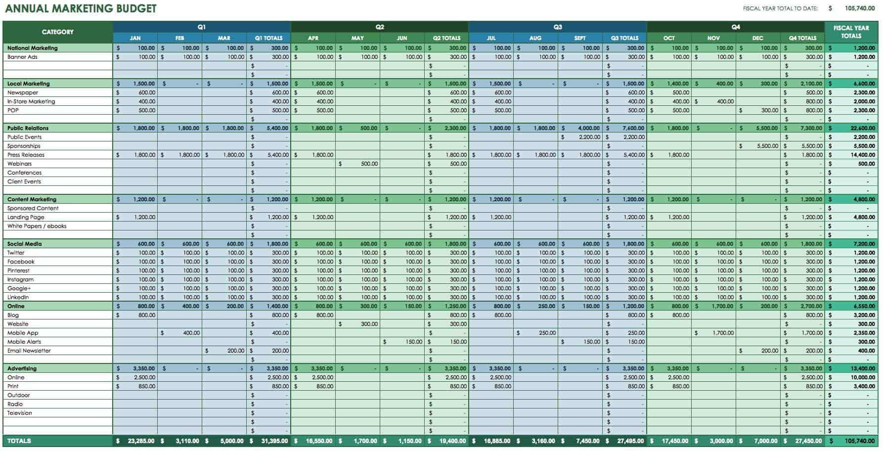 multi year budget template  12 Free Marketing Budget Templates - multi year budget template