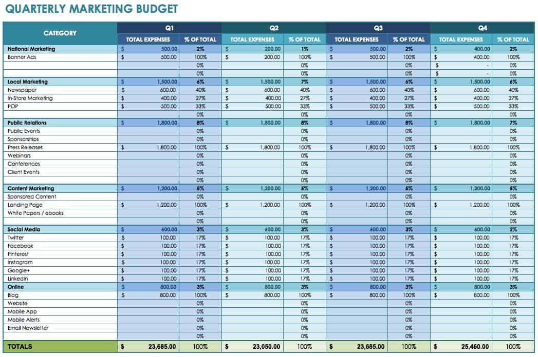 quarterly budget template  12 Free Marketing Budget Templates - quarterly budget template