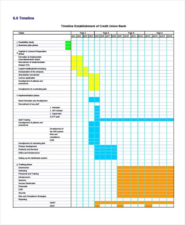 business plan timeline template  14+ Downloadable Sample Timeline Templates - PDF, Word ..