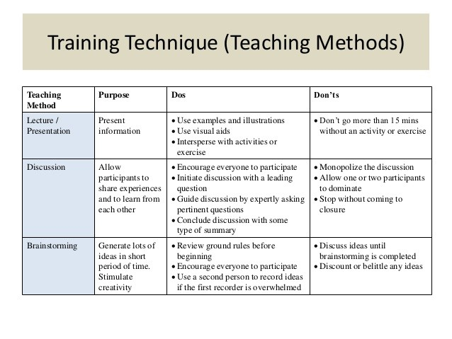 training lesson plan template  20 Images of Training Module Template Format | geldfritz