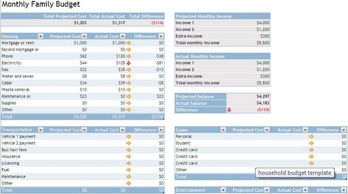 high level budget template  2017's Best Free Budget Templates - high level budget template