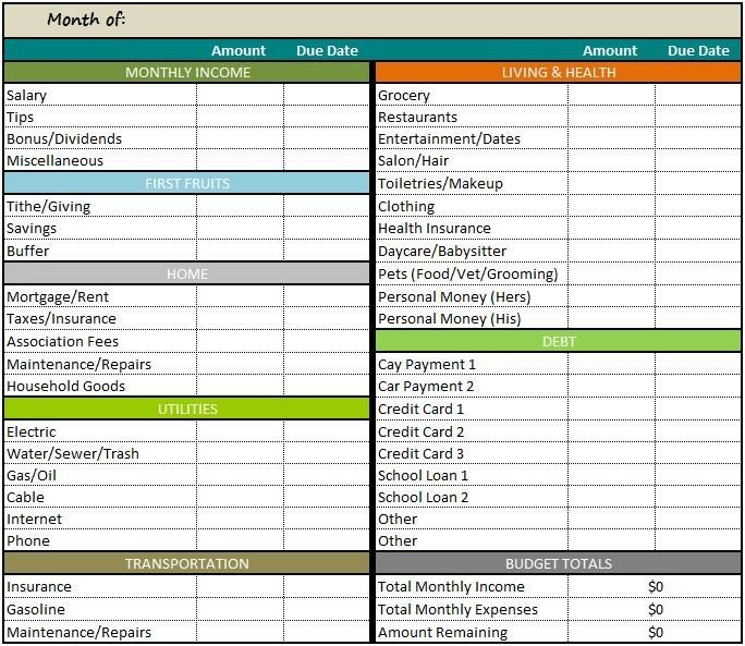 3 month budget template  25+ bästa idéerna om Monthly Budget Spreadsheet på ..