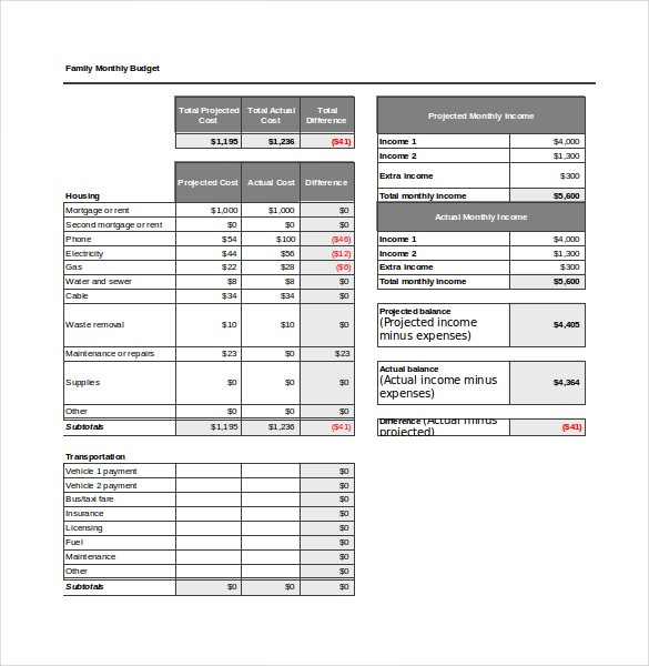 excel budget template uk  25+ Monthly Budget Templates - Word, PDF, Excel | Free ..