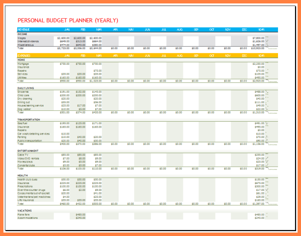 3 year budget template  3+ year budget spreadsheet | Budget spreadsheet - 3 year budget template