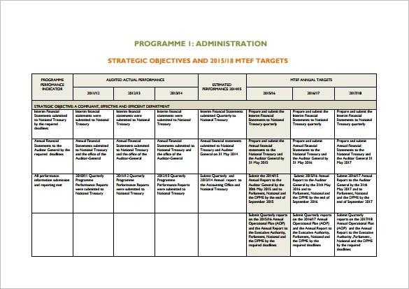 business operational plan template  32+ Operational Plan Templates - Word, PDF, Google Docs ..