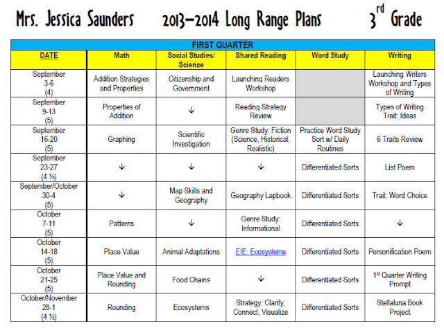 grade 3 lesson plan template  3rd Grade Long Range Lesson Plans | Lesson plan templates ..