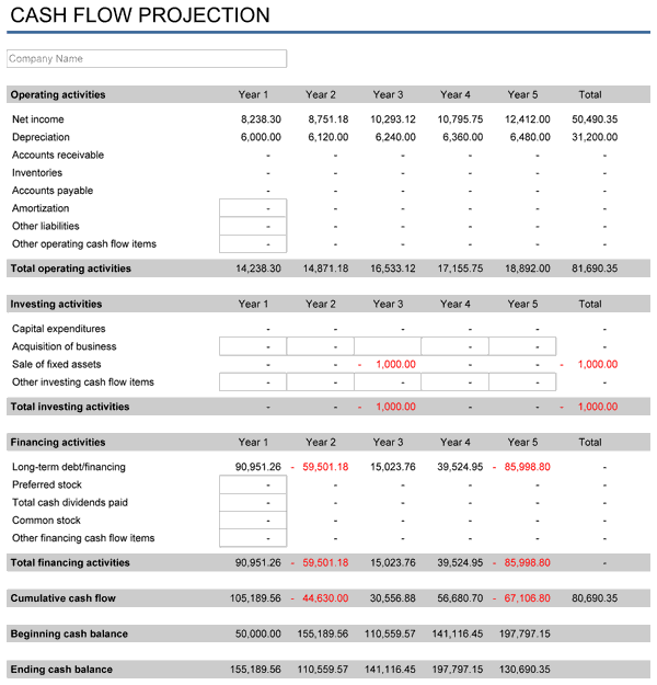 5 year business plan template  5-Year Financial Plan | Free Template for Excel - 5 year business plan template