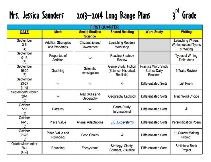 lesson plan template alberta  7 best Long Term Planning Templates images on Pinterest ..