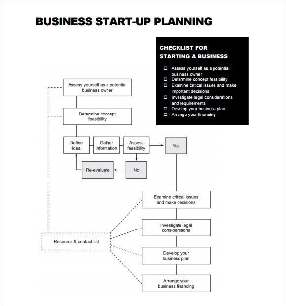 business start up plan template  7+ Startup Business Plan Templates - Download Free ..